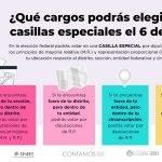 CASILLAS ESPECIALES cdmx 2021